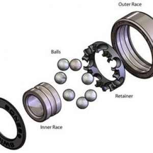 Skateboard Bearings 300x300 - Bearings