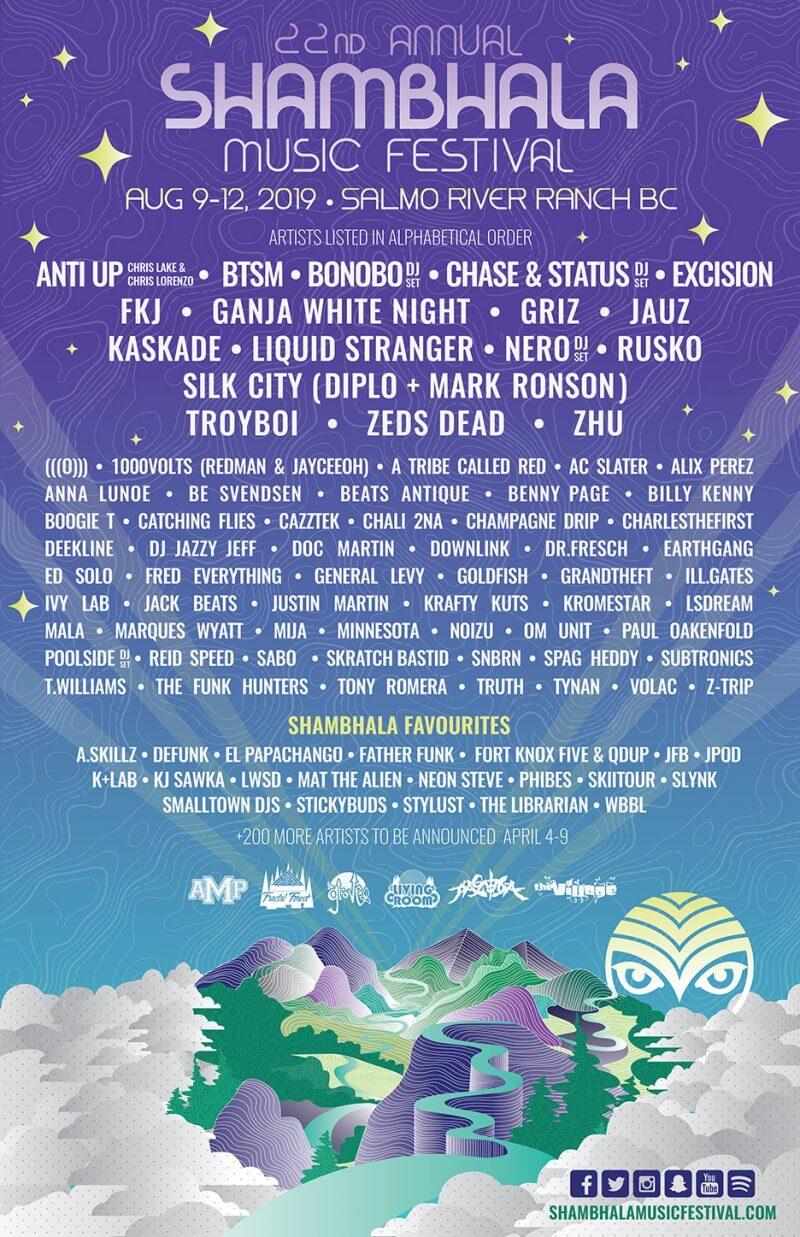 Shambhala Music Festival 2019 Lineup - Shambhala Music Festival 2019 Lineup