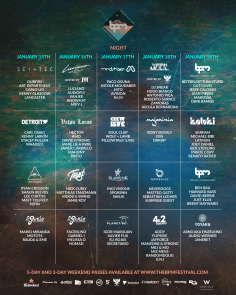 Must-See Artists at BPM  Costa Rica 2020