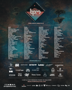 The BPM Festival Costa Rica 2020 Recap
